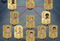 Pemain FIFA 19 Yang Bagus dan Murah