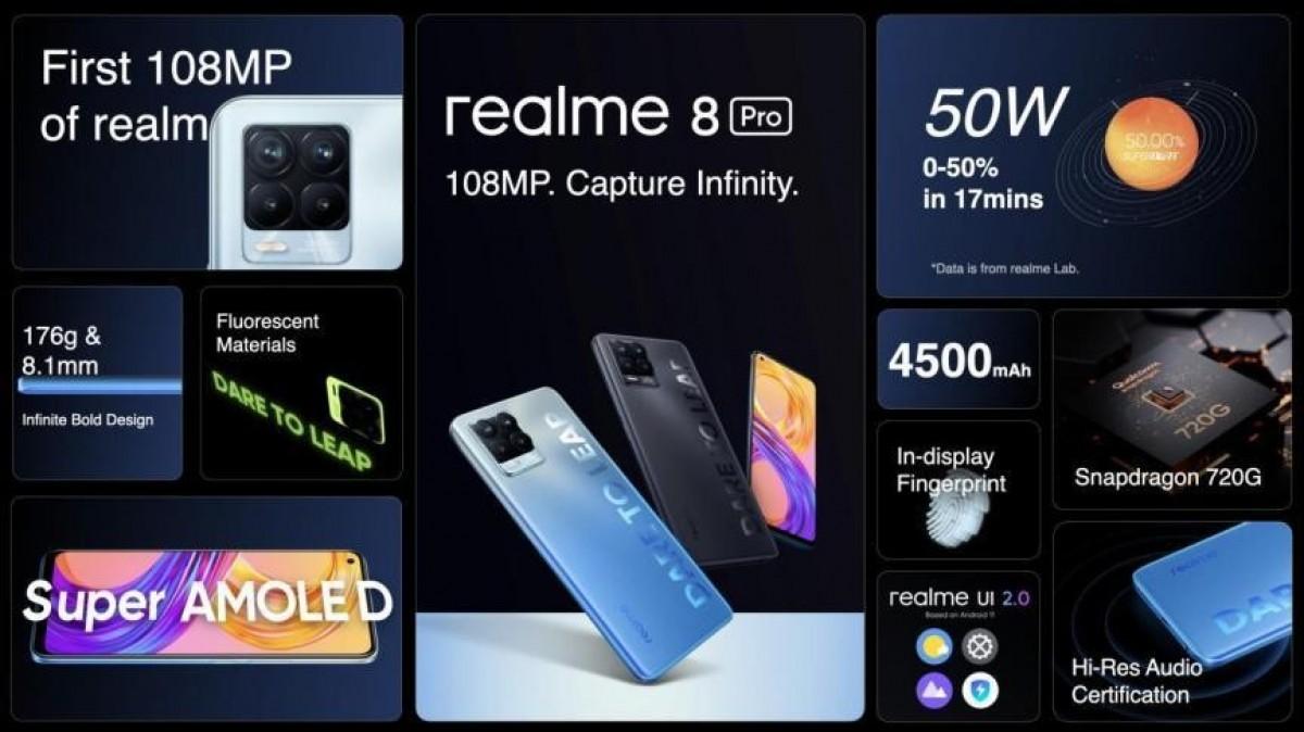 Realme 8 dan 8 Pr
